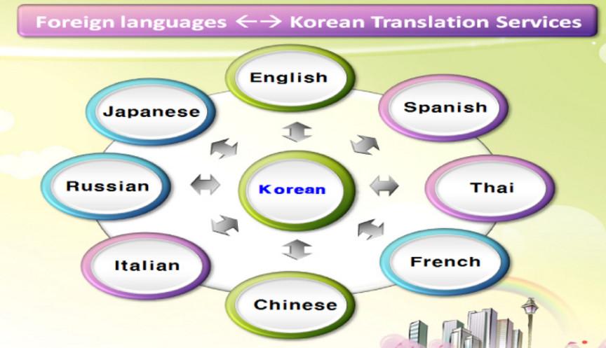 Dịch thuật tiếng Hàn Quốc sang tiếng Việt chính xác và uy tín - cam kết bảo mật