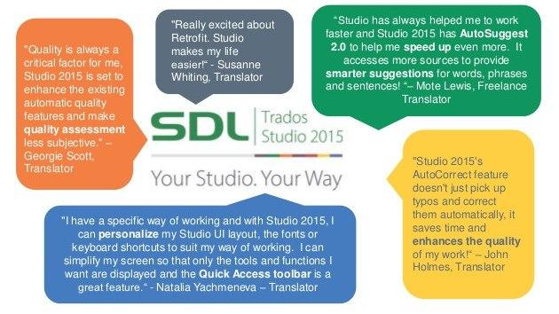 TRADOS THAY ĐỔI phương pháp dịch thuật cố hữu - giúp tăng năng xuất dịch thuật