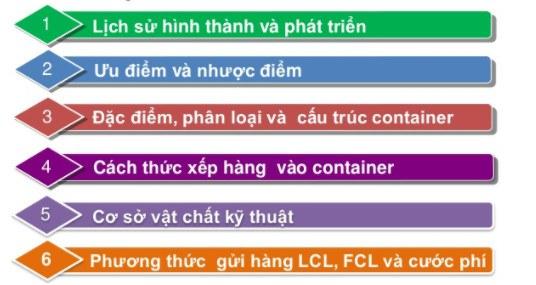 Dịch thuật và chuyern ngữ - bản địa hóa tài liệu ngành Vận tải